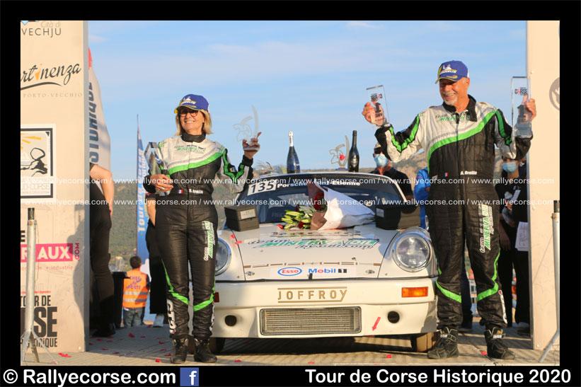Tour de Corse Historique 2020 : Oreille remporte la 20e édition !